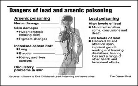 dangers of arsenic exposure