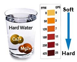 hard water scale
